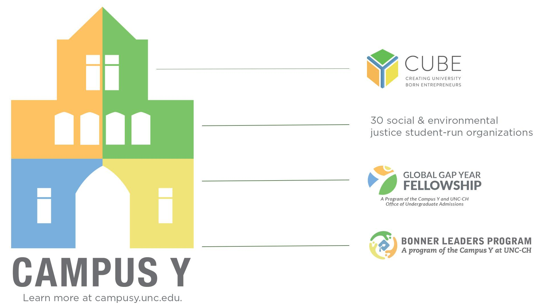 The Campus Y is home to The Bonner Leaders Program, The Global Gap Year Fellowship, CUBE, and 30 student-run social justice organizations.