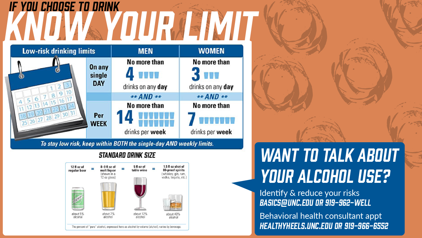 If you choose to drink, know your limit