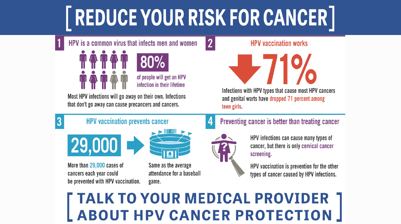 Reduce your risk for cancer