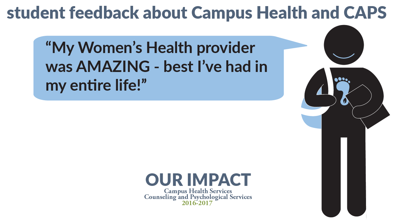 """Student feedback: """"My Women's Health provider was AMAZING - best I've had in my entire life!"""""""