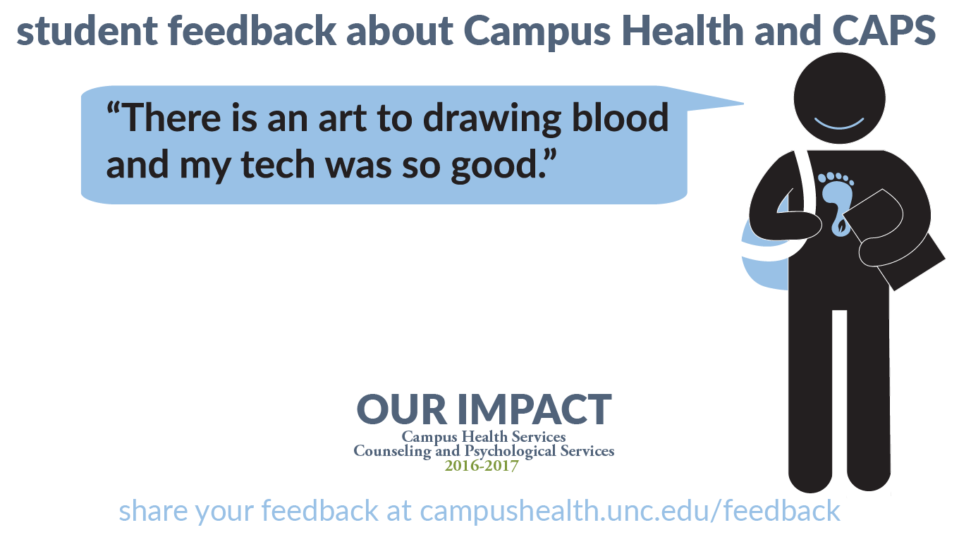 Student feedback: There is an art to drawing blood and my tech was so good.