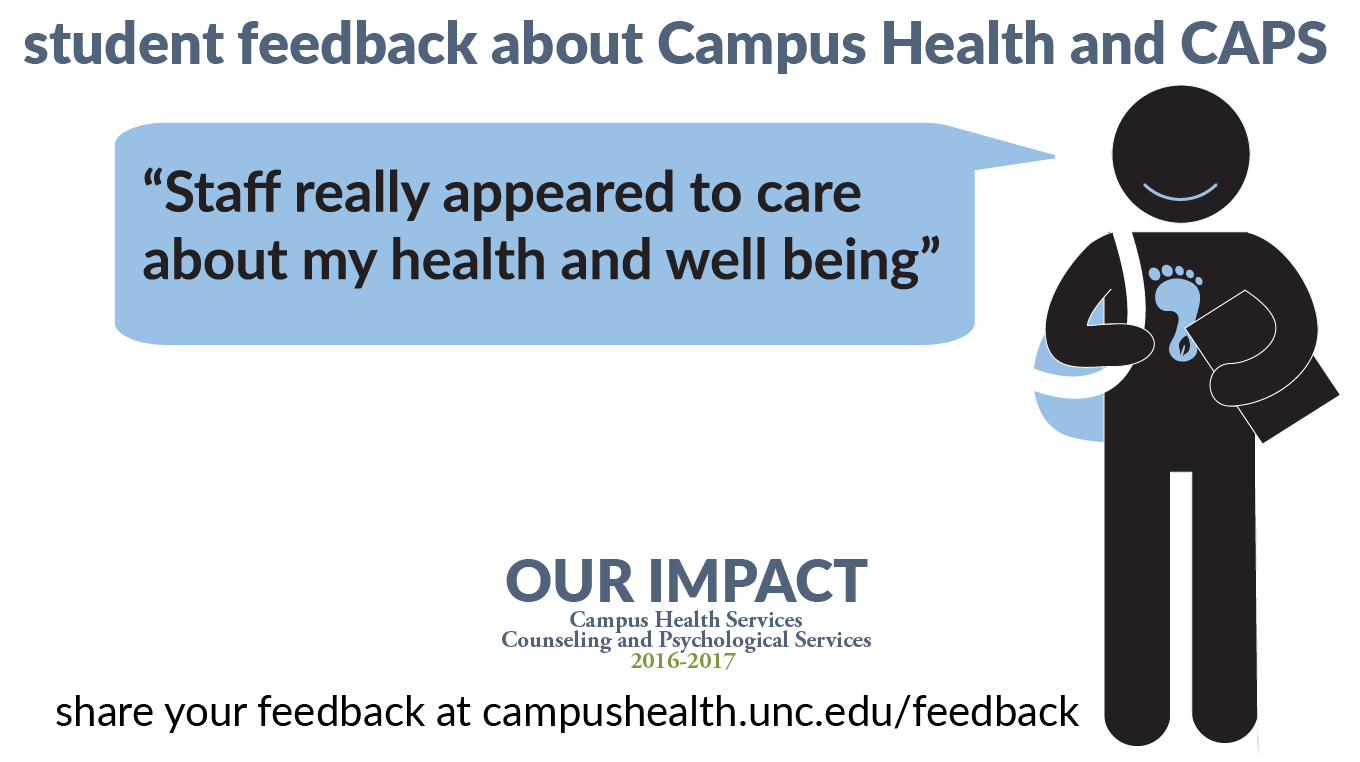 """Student feedback: """"Staff really appeared to care about my health and well being."""""""