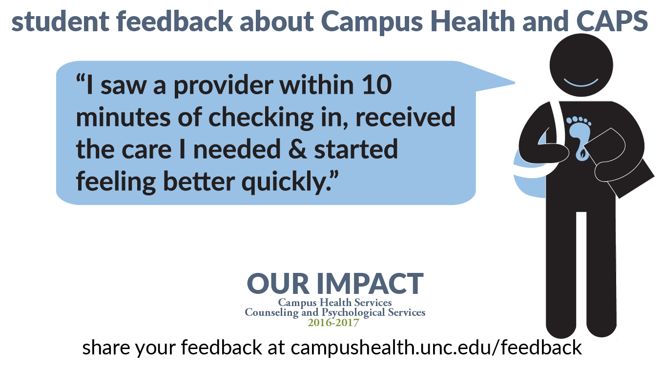 """Student feedback: """"I saw a provider within 10 minutes of checking in, received the care I needed & started feeling better quickly."""""""