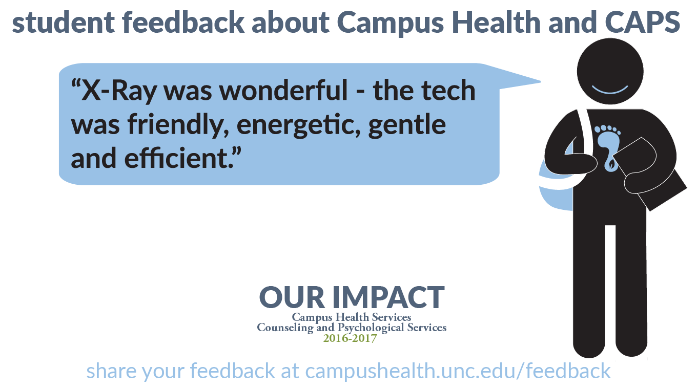 """Student feedback: """"X-ray was wonderful - the tech was friendly, energetic, gentle and efficient."""""""