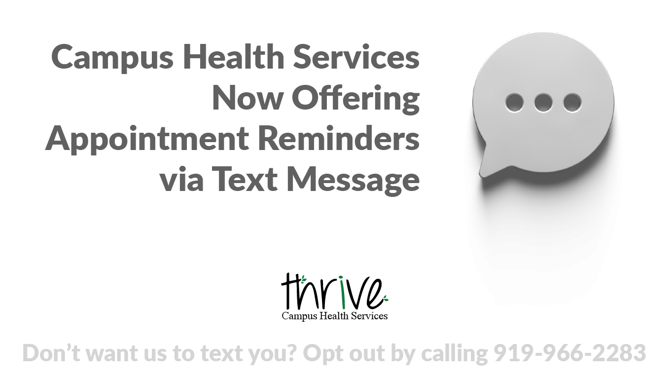 Text Message Appointment Reminders Image