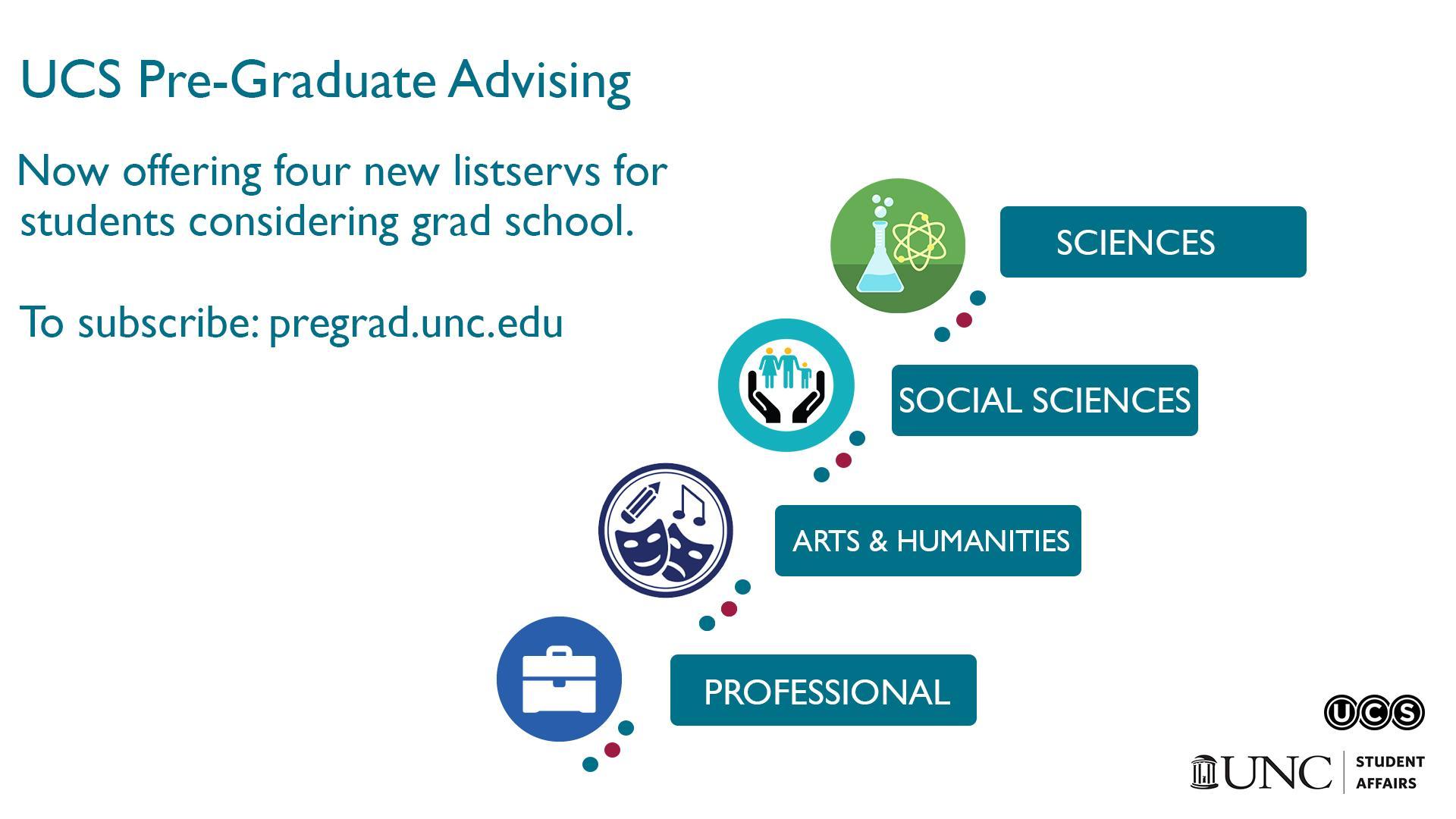 UCS Pre-Graduate Advising