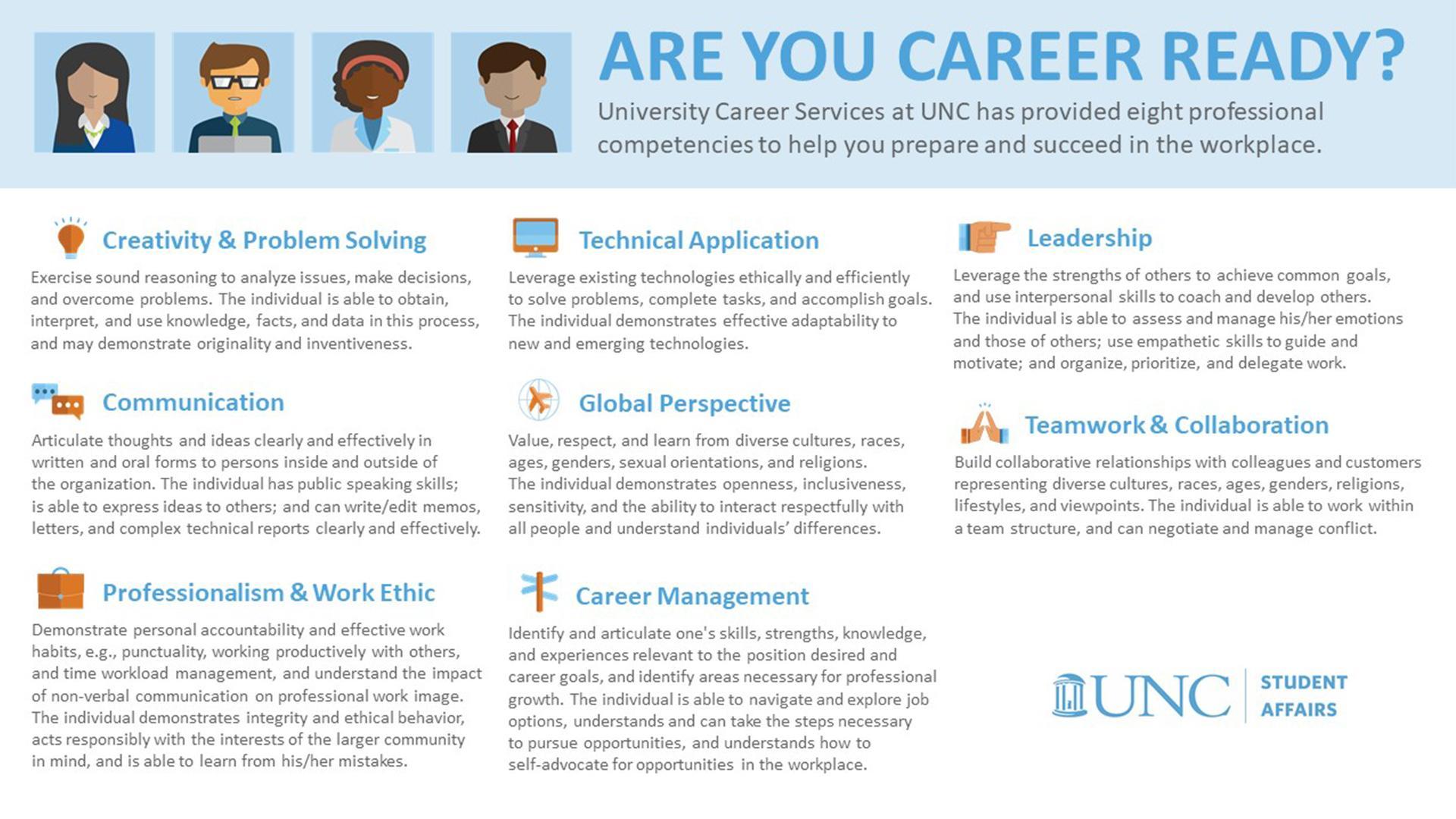 Career Readiness slidev2018
